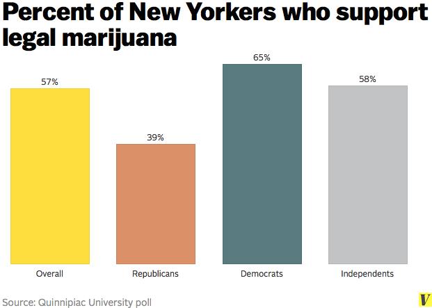 New_york_legal_marijuana