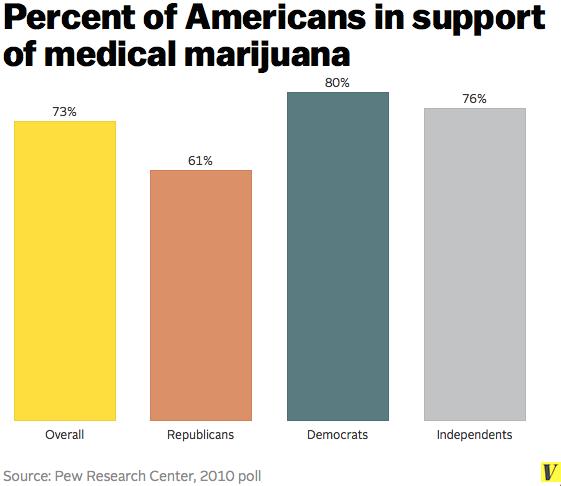 Usa_medical_marijuana