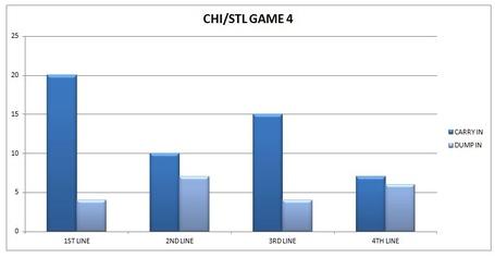 Chi_stl_game_4_medium