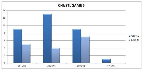 Chi_stl_game_6_medium