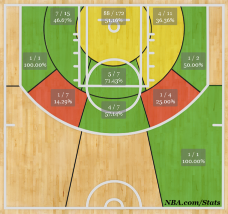 Gorgui_dieng_shotchart_2013_2014_medium