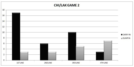 Chi_lak_game_2_medium