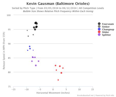 Brooksbaseball-chart_medium