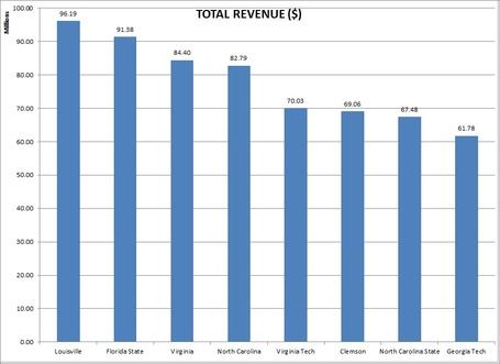 Revenue_medium