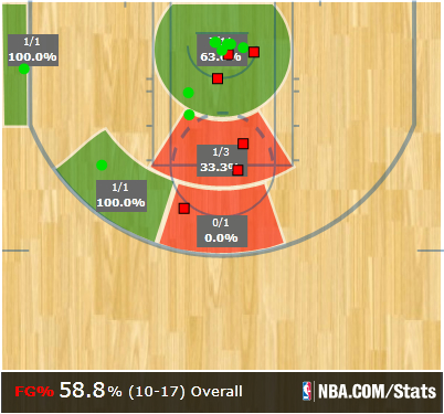 Mystics_shooting_vs_chicago_4th_qtr_medium
