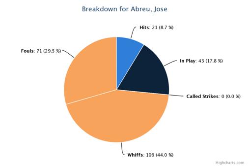 Abreu_3