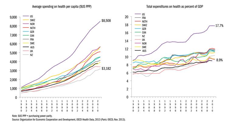 Health_spending
