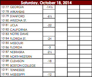 Early betting line college football