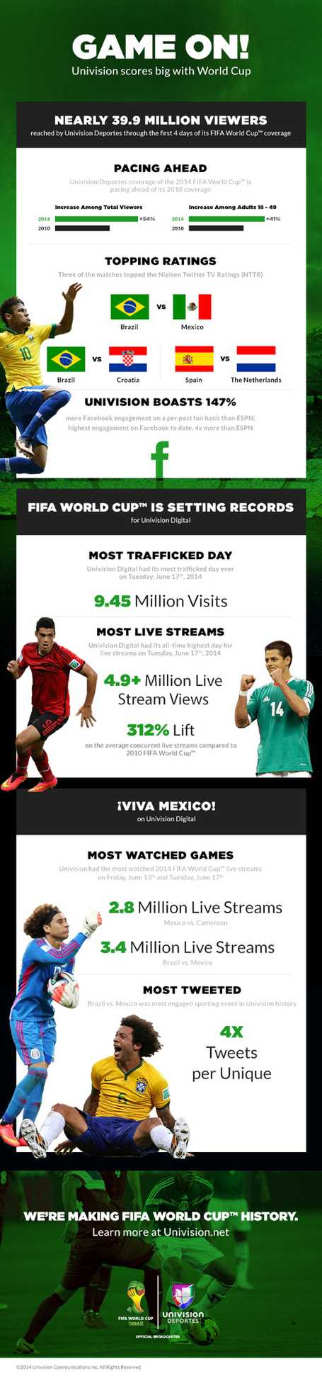 00-infographic-v3b__1__medium