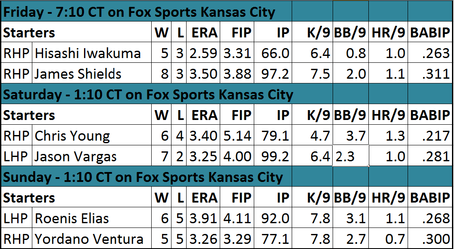 Mariners_matchups_medium