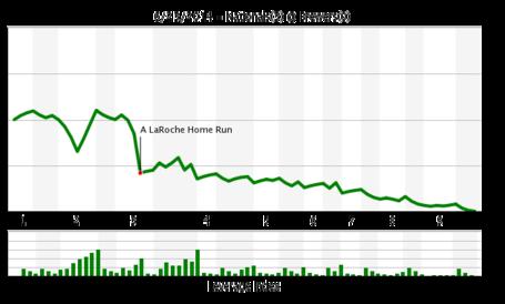 Chart_45__medium