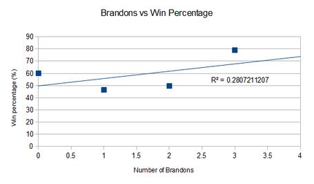 Brandonspct_medium
