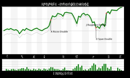 Chart_46__medium