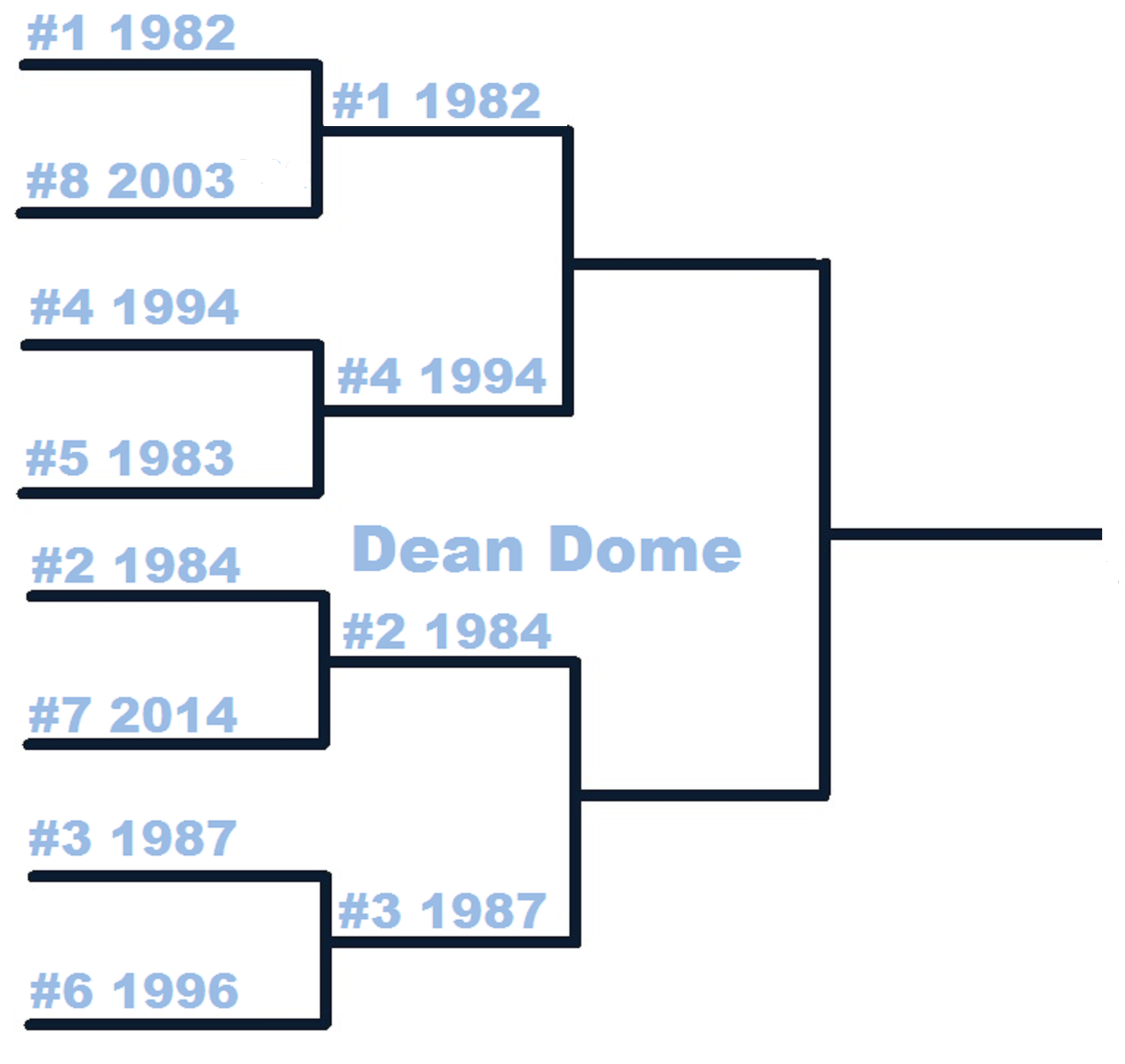 Thb_countdown_tournament-dean_dome_medium