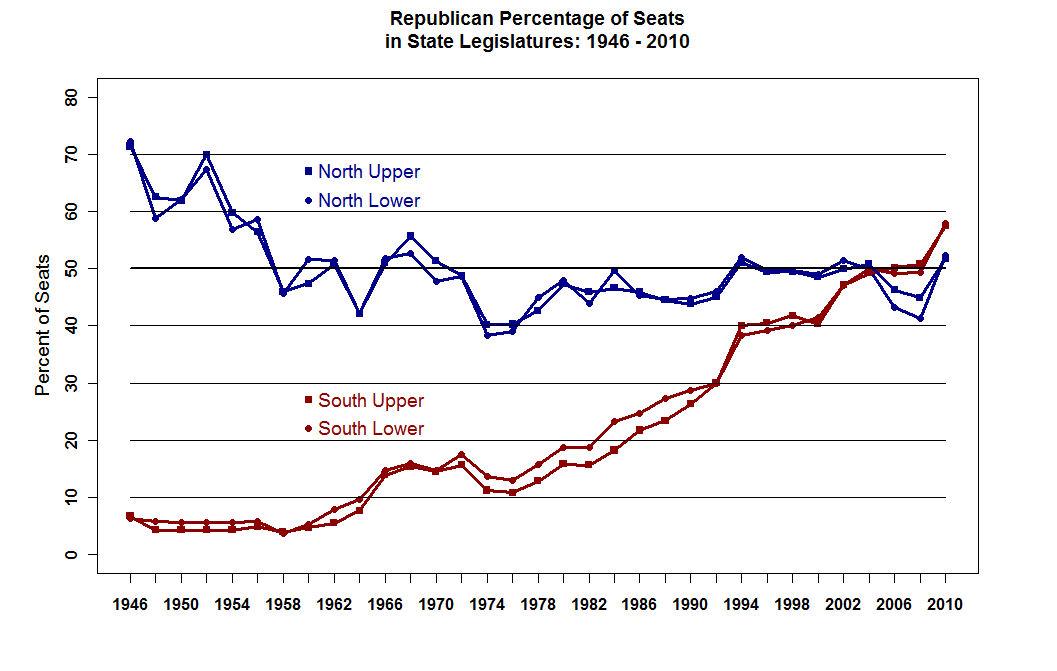 Republican_percentage_of_seats_state_legislatures1