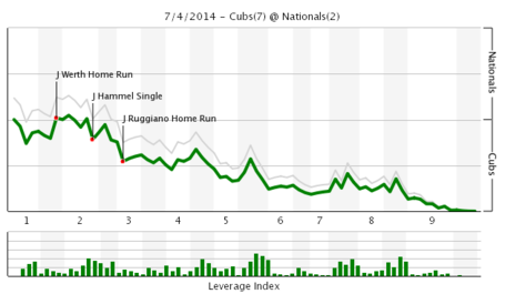 Chart_53__medium