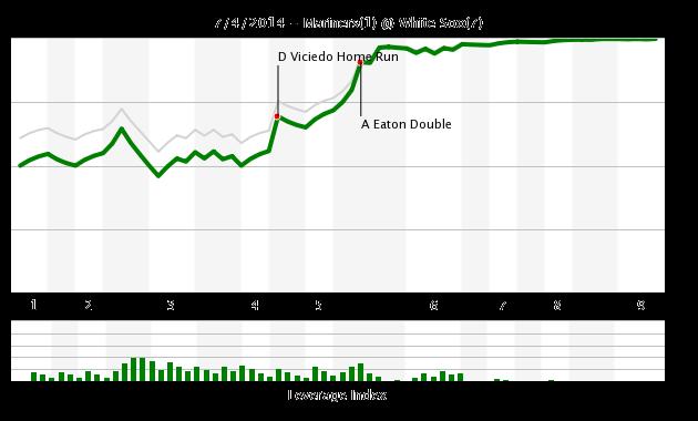 Chart__7_