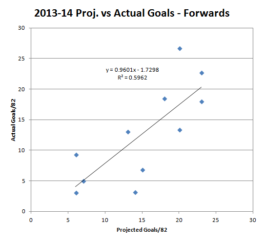 Goal_proj_f