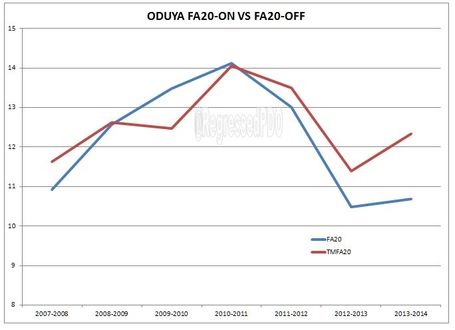 Oduya_on_and_off_fenwick_against_medium