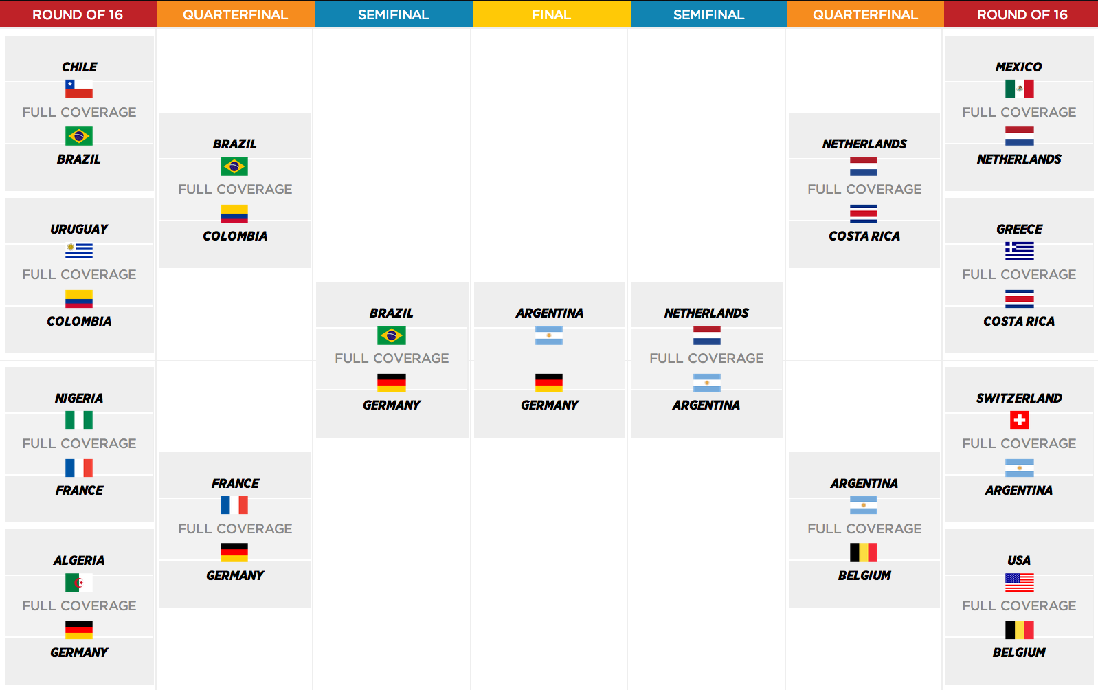 World-cup-bracket_medium