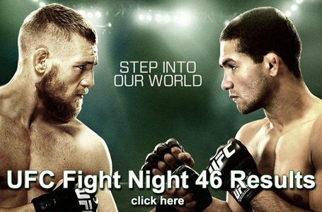 UFC Fight Night 46 Results