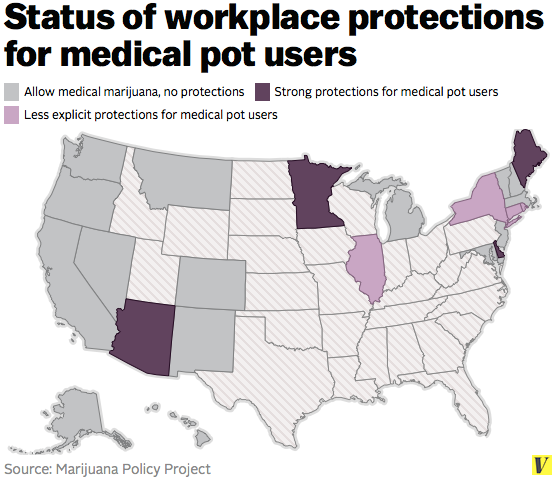 Workplace_protections_medical_pot