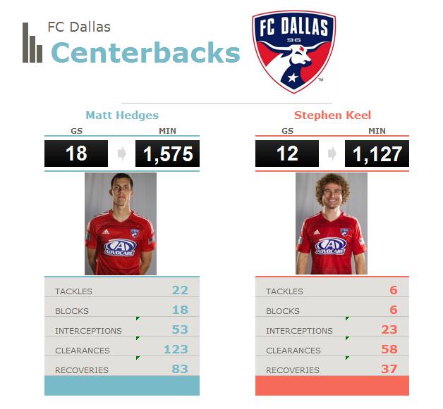 Centerbacks_large