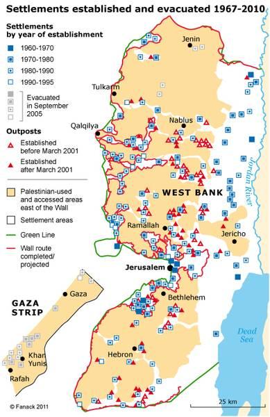 West bank settlements 2014