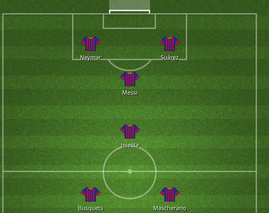 Would A 4 3 1 2 Formation Work For Barcelona Barca