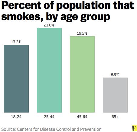 Smoking_age