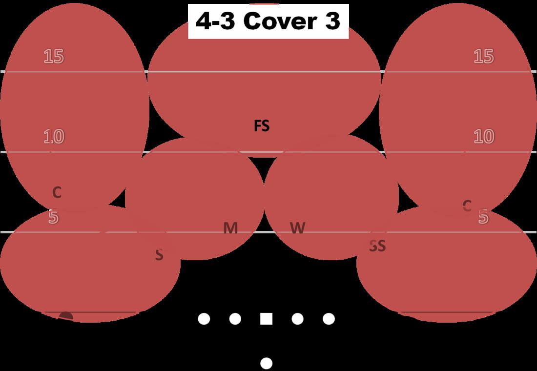 3GP Video Converter 3GP2 Video Converter 3GPP Video Converter