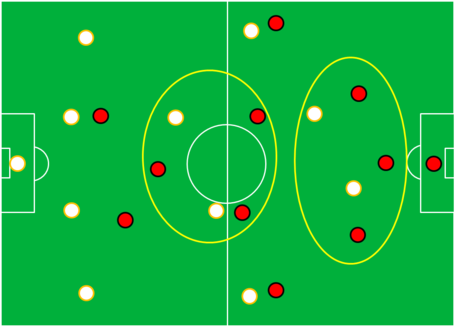 3-5-2_vs._4-4-2_medium