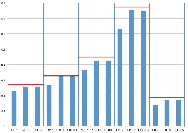 Ross_chart_medium
