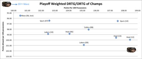 Championship_week_playoffs_medium