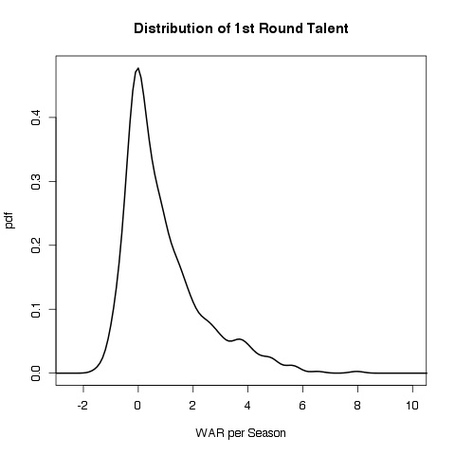 Firstroundtalent_medium