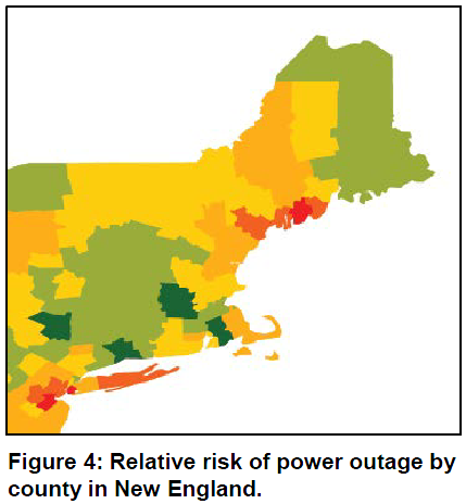 Risk-of-outage