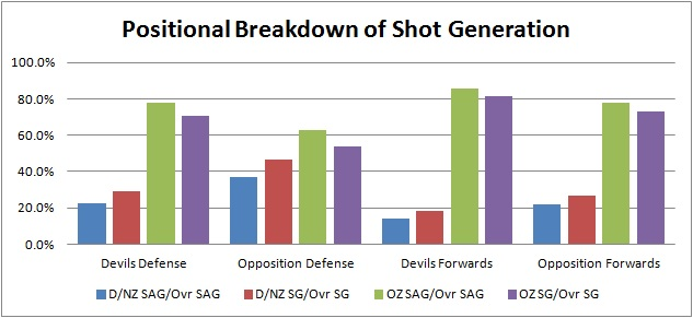 Positional_sag_breakdown