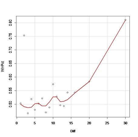 Graph1_medium