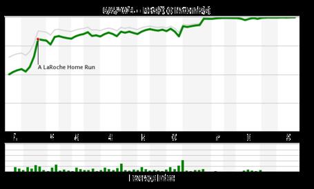 Chart_70__medium