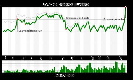 Chart_71__medium