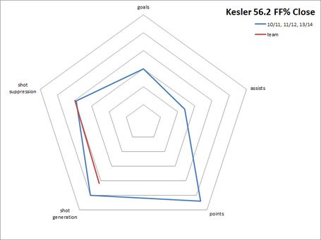 Kesler_web_medium