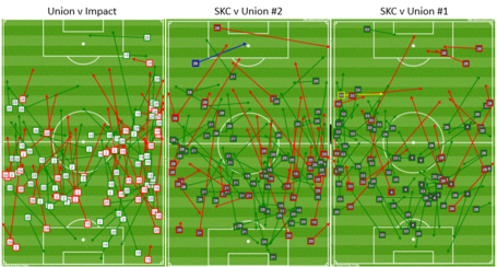 Union_back_four_passing_chart_medium