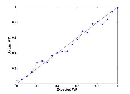 Wp_graph_update_medium