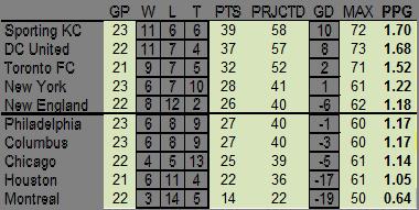 Standings_08.10_medium