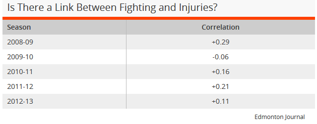 Willis_fightsinjuries