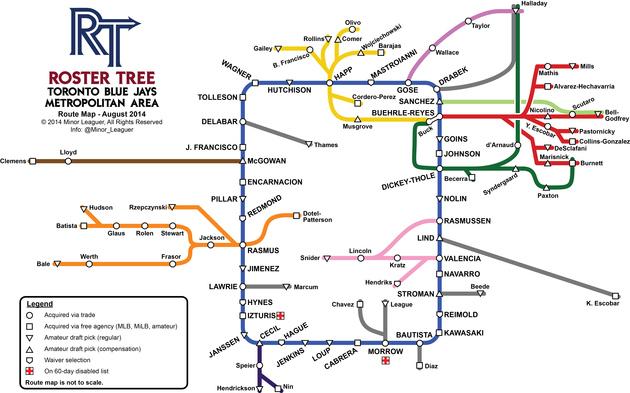 2014_blue_jays_roster_route_20_medium