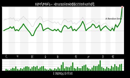 Chart_82__medium