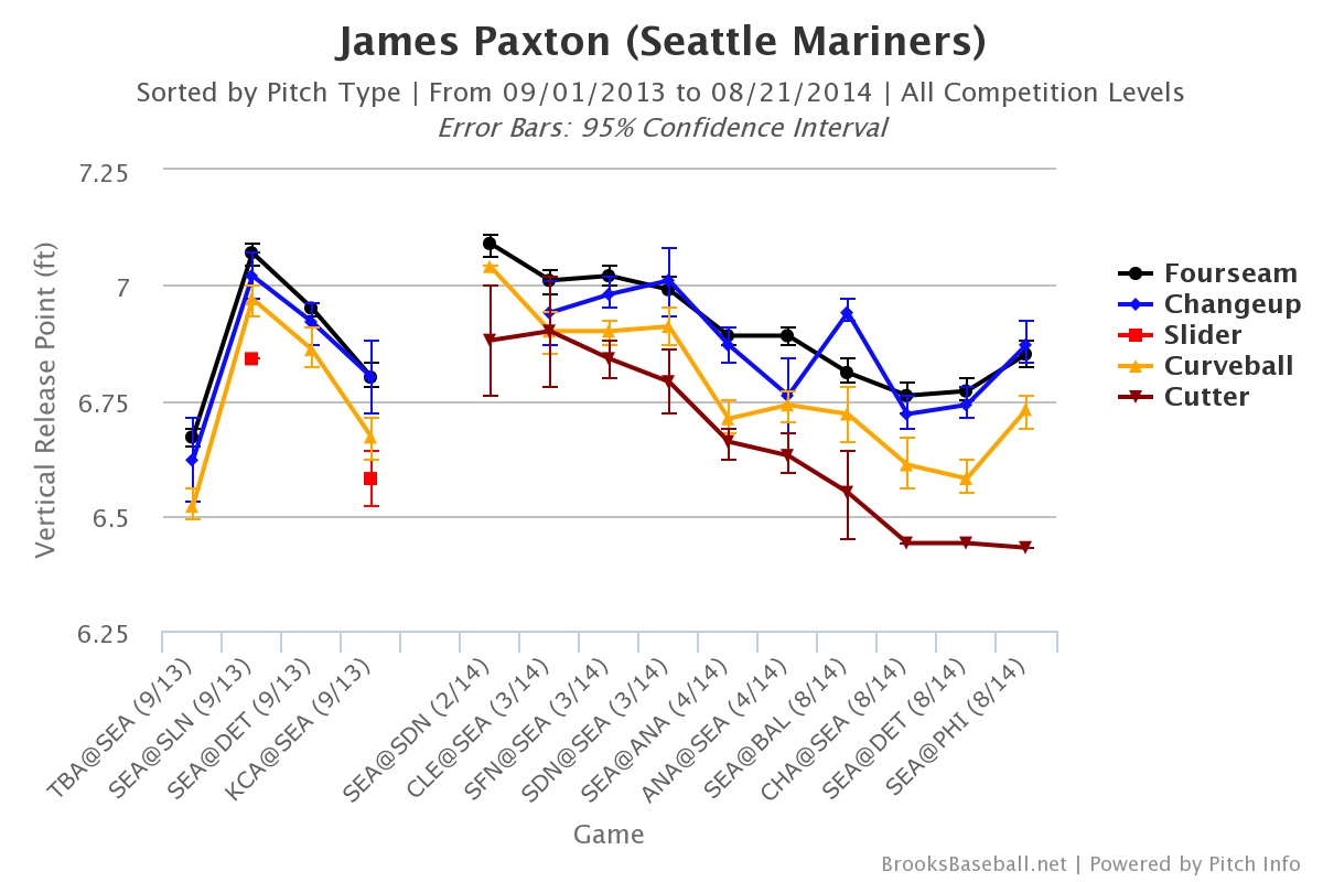 James_paxton_release_point