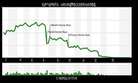 Chart_83__medium