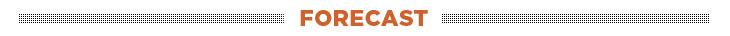 Sec-forecast_medium